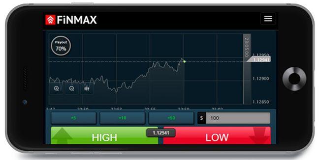 У брокерской компании Finmax, как и у любой другой компании, есть свои минусы и плюсы