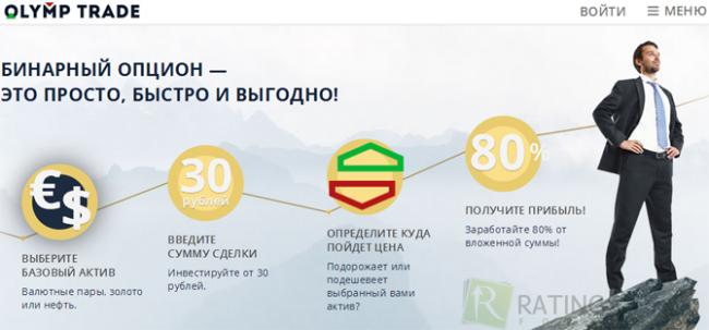 Партнерская программа Olymp Trade