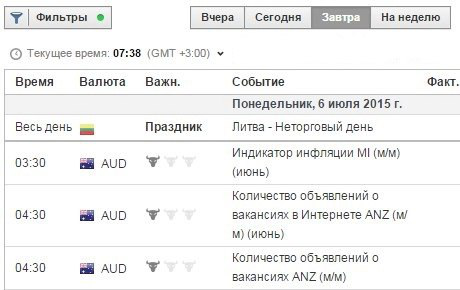 investing_ekonomicheskij_kalendar-_004