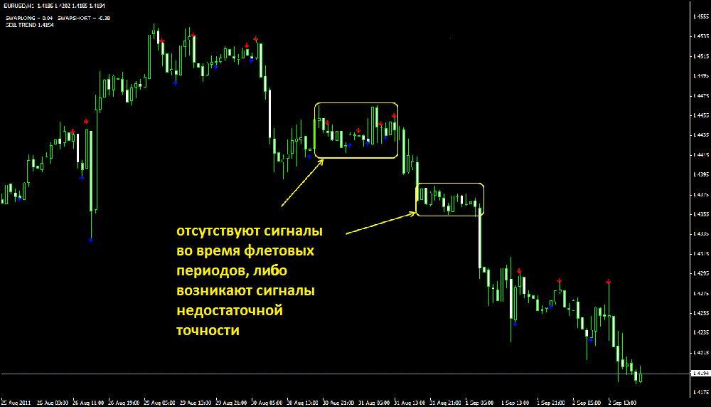 strelochnyj_indikator02