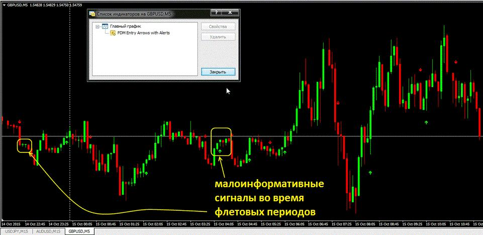 strelochnyj_indikator04