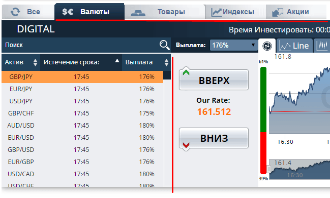 Валюты OptionBit