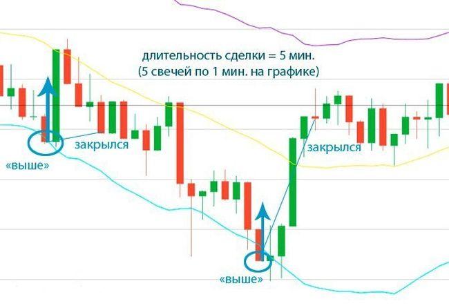 криптовалюта как обналичить в россии