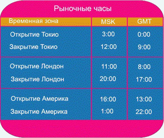 torgovlya_binarnimi_opcionami-0003