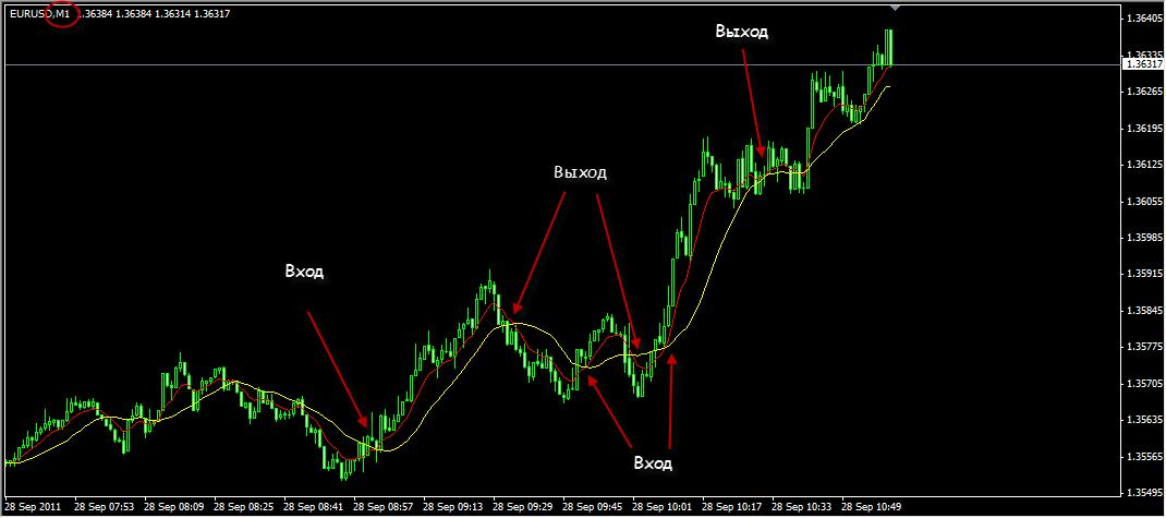 strategii_forex02