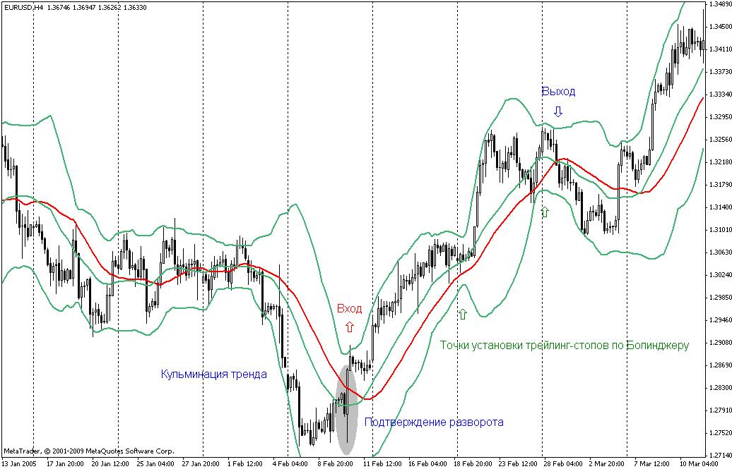 strategii_forex04