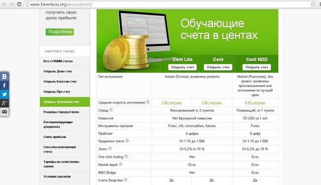 foreks_dlya_nachinayuschih-0003