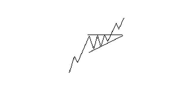 forex_figuri_tehnicheskogo_analiza-10005