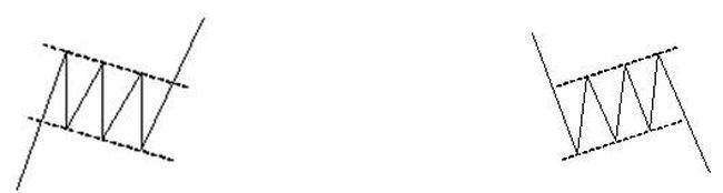 forex_figuri_tehnicheskogo_analiza-10009