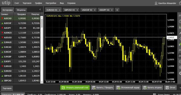 utip-web-trader-07