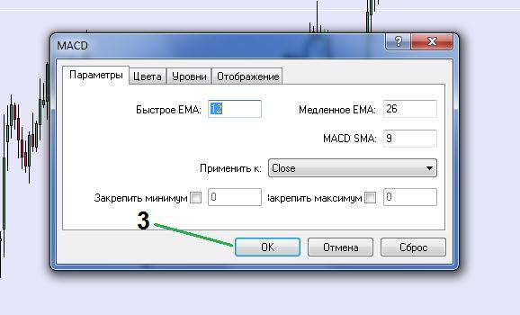 Инструкция по установке MACD 2