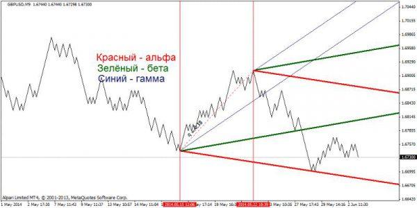 Физика рынка форекс онлайн валюта форекс