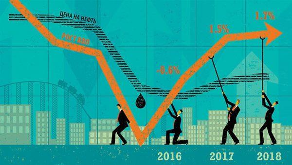 На чьих плечах держится экономика?