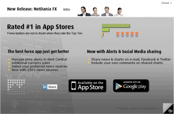 NetDania Forex