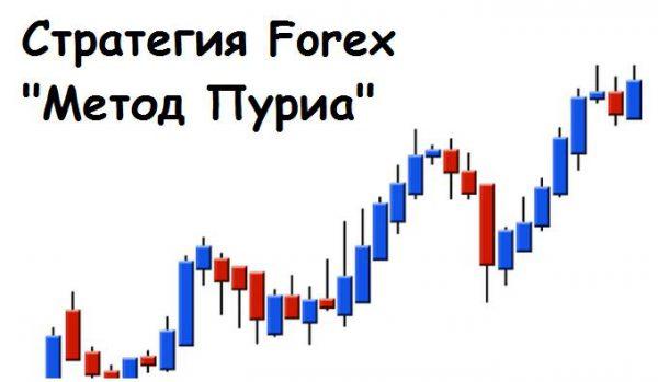 Стратегия «Метод Пуриа» дает хорошую возможность освоить скальпинг на Форекс